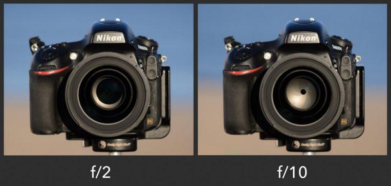 Khẩu độ là gì? Những điều bạn cần biết về khẩu độ máy ảnh